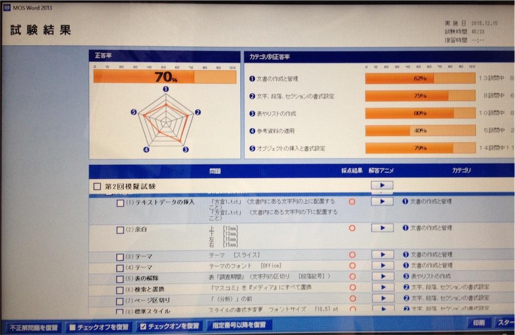 f:id:koshibu:20151215122130j:image