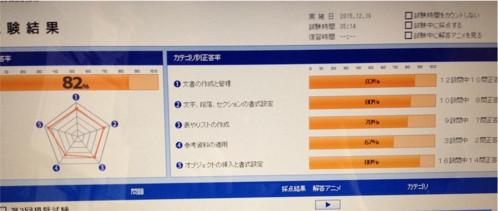 f:id:koshibu:20151216120057j:image