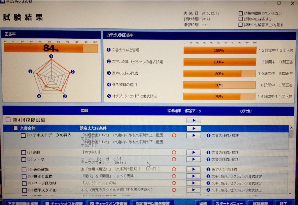 f:id:koshibu:20151217104649j:image