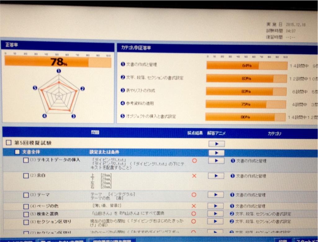 f:id:koshibu:20151218160735j:image