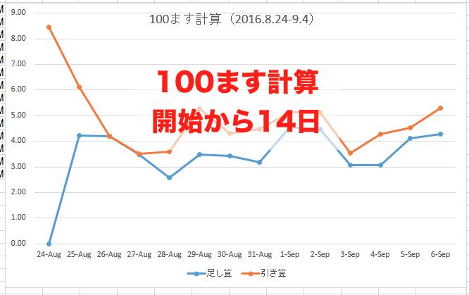 f:id:koshibu:20160906080829p:plain
