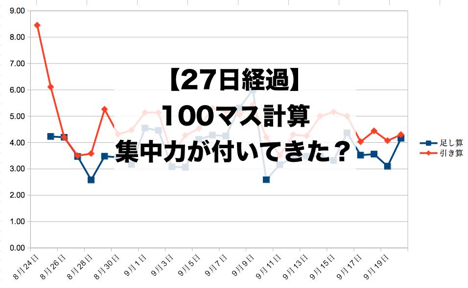 f:id:koshibu:20160920082329p:plain