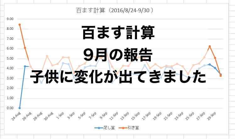 f:id:koshibu:20161002103417p:plain