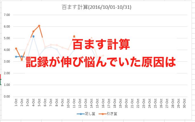 f:id:koshibu:20161017191408p:plain