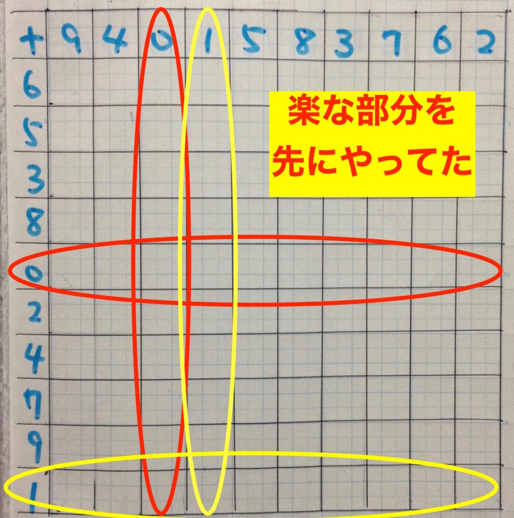 f:id:koshibu:20161017192025j:plain
