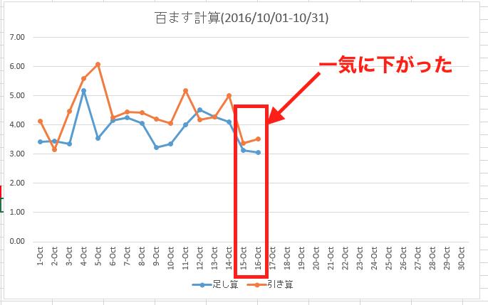 f:id:koshibu:20161017192504p:plain