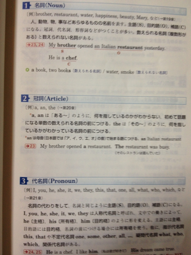 f:id:koshibu:20161020174834j:plain