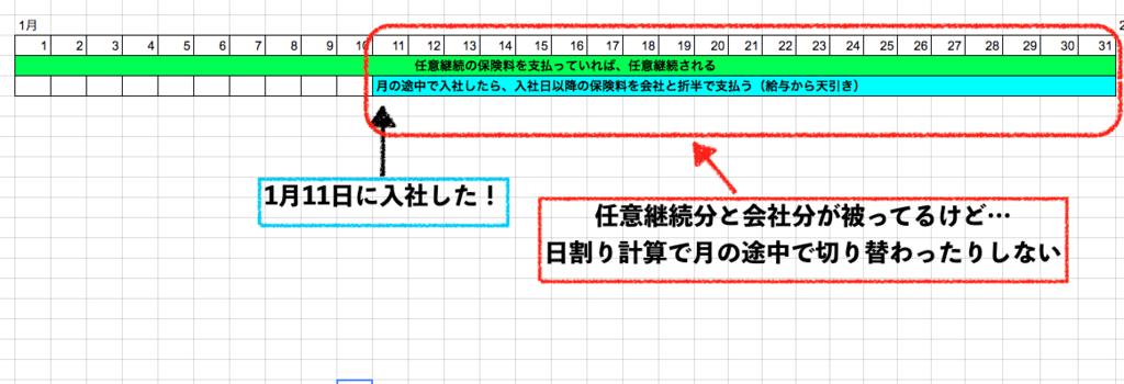 f:id:koshibu:20170105203007p:plain