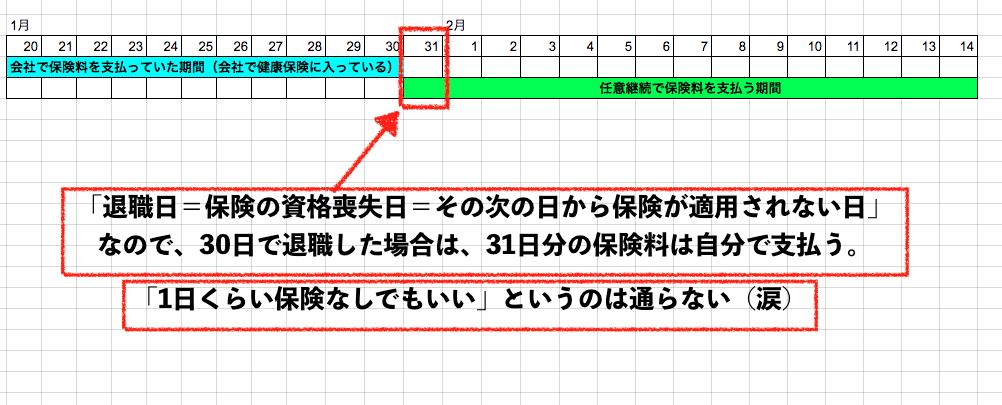 f:id:koshibu:20170105204013p:plain