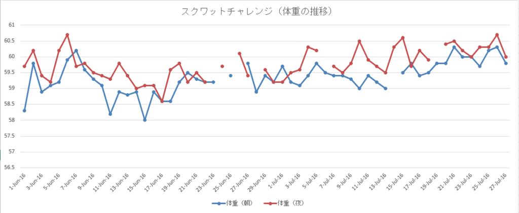 f:id:koshibu:20170130113103p:plain