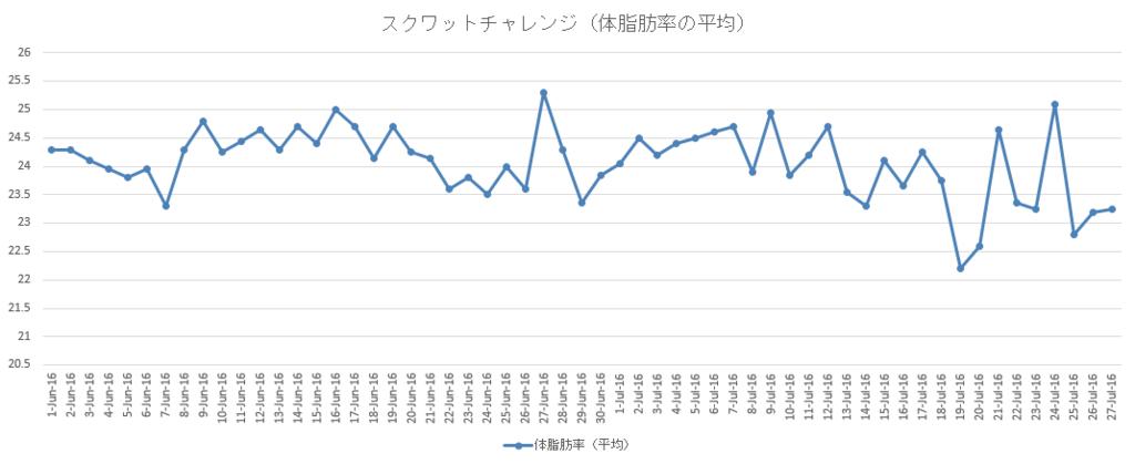 f:id:koshibu:20170130113908p:plain