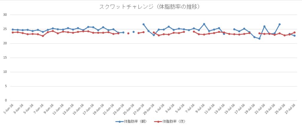 f:id:koshibu:20170130114242p:plain