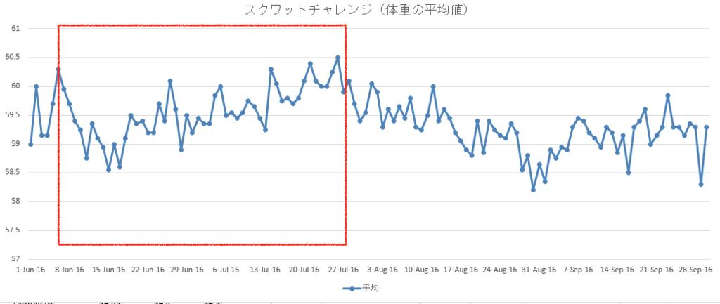 f:id:koshibu:20170130123741p:plain