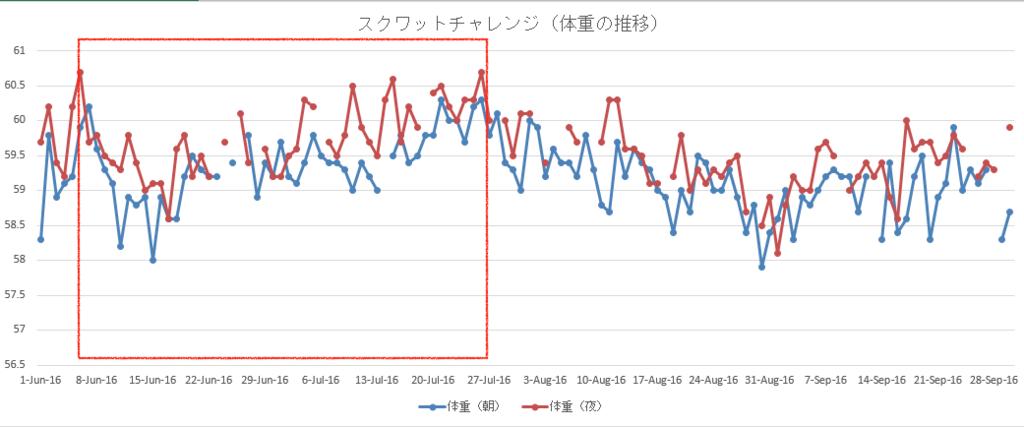 f:id:koshibu:20170130124034p:plain