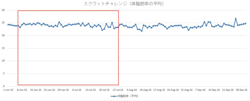 f:id:koshibu:20170130124200p:plain