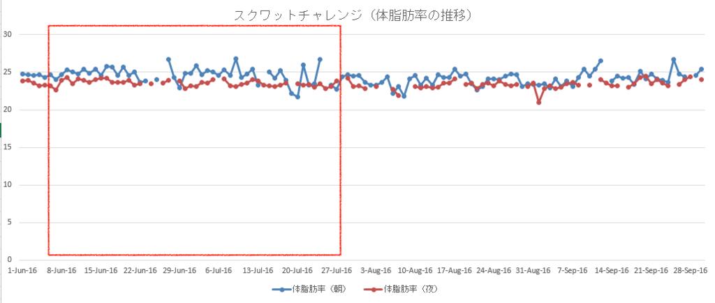 f:id:koshibu:20170130124426p:plain