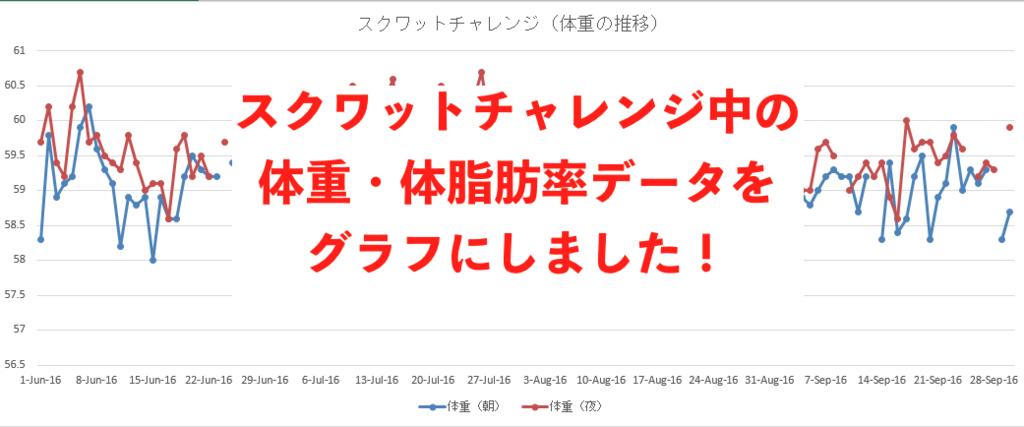 f:id:koshibu:20170130125746p:plain