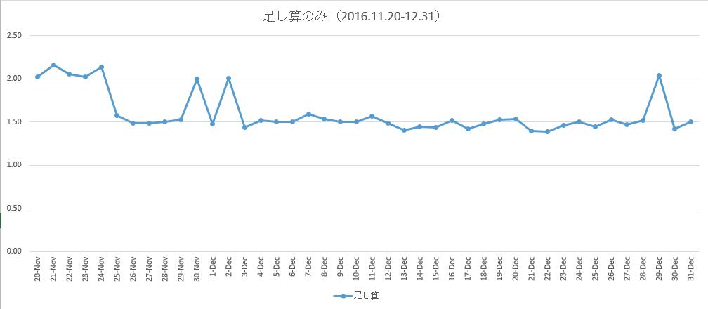 f:id:koshibu:20170204162022p:plain