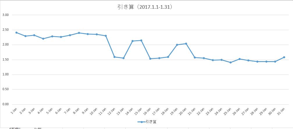 f:id:koshibu:20170204162454p:plain