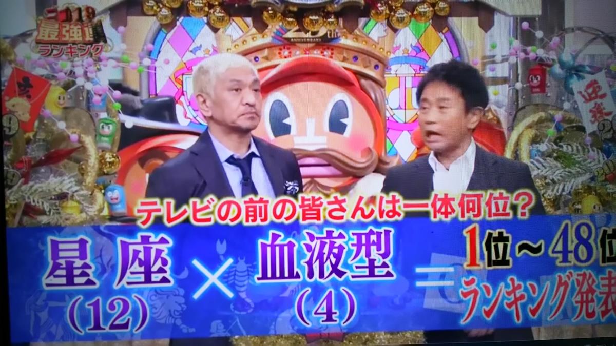 f:id:koshidarui:20200126211927j:plain:w400