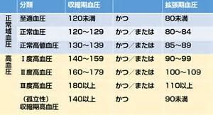 f:id:koshigayatasuki:20170407064907j:plain
