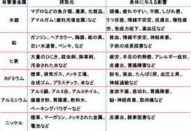 f:id:koshigayatasuki:20170409155215j:plain