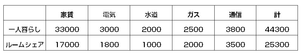 f:id:koshihikari2000:20161019162529p:plain