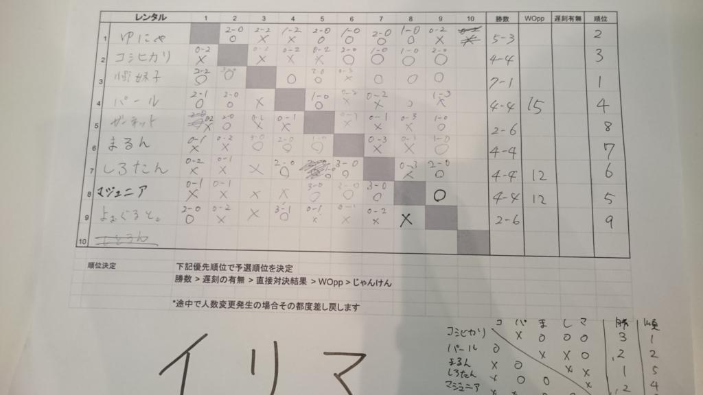 f:id:koshihikaripokemon:20170507221253j:plain