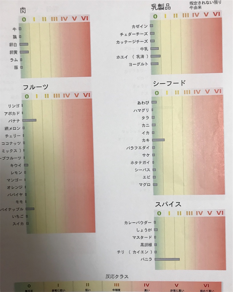 f:id:koshikakeol:20190622220745j:image