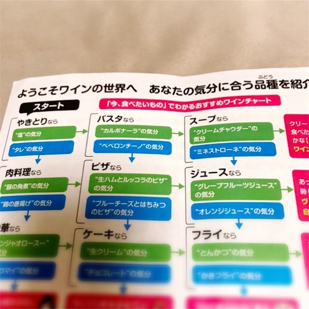 f:id:koshikakeol:20191021223817j:image