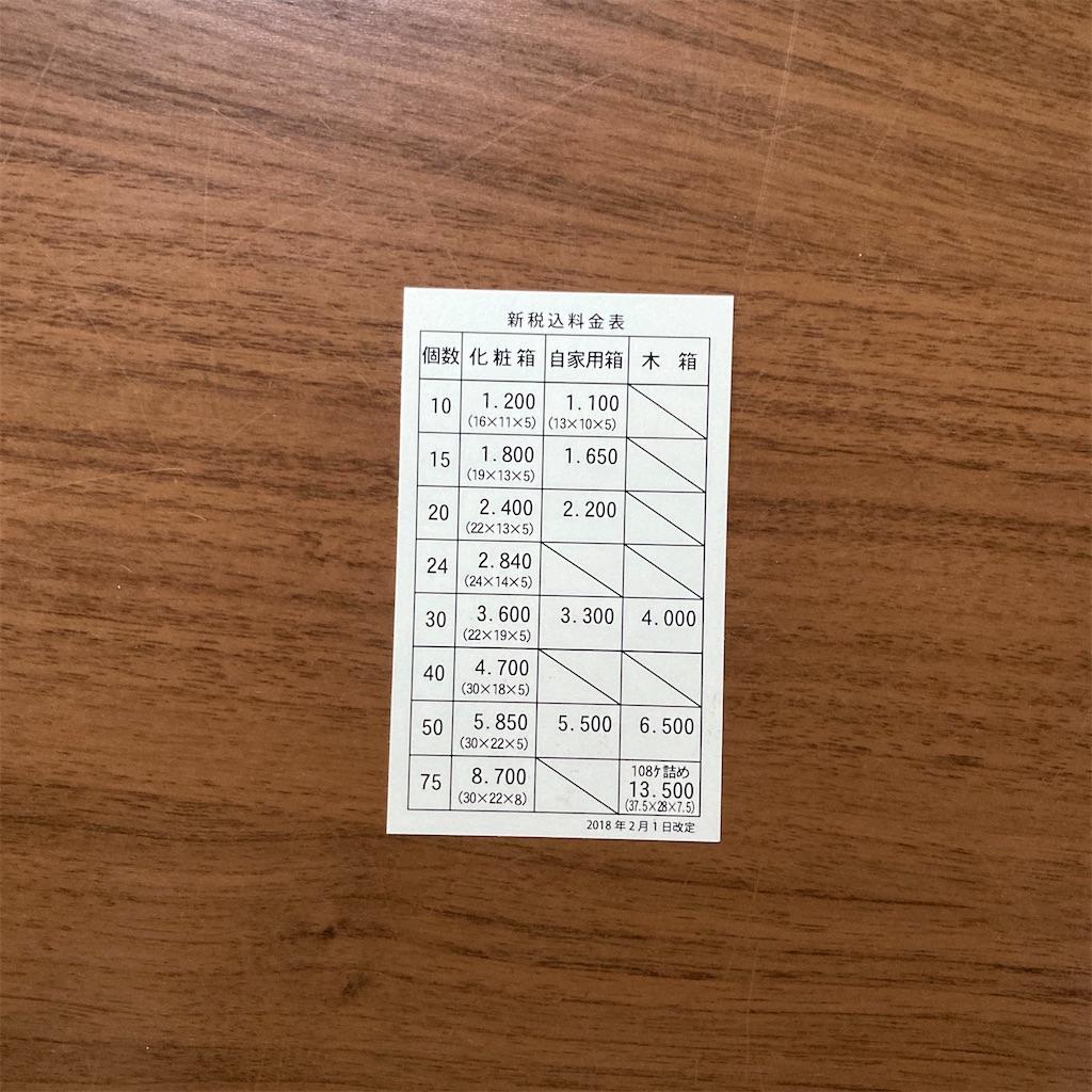 f:id:koshikakeol:20200920080144j:image