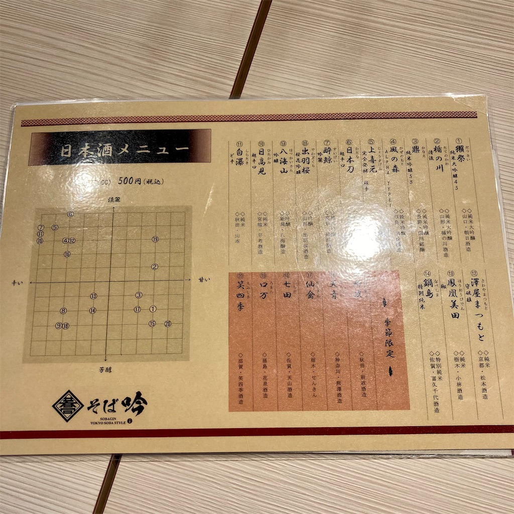 f:id:koshikakeol:20210129124505j:image