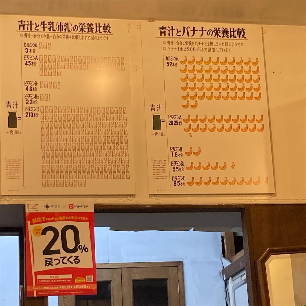f:id:koshikakeol:20210330183800j:image