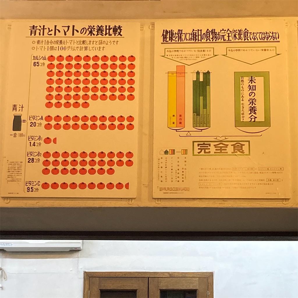 f:id:koshikakeol:20210330183803j:image