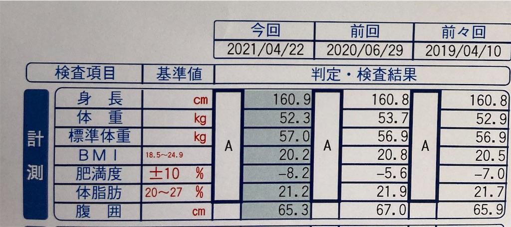 f:id:koshikakeol:20210510124447j:image