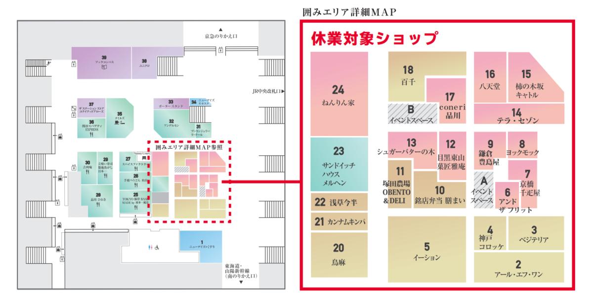 f:id:koshikakeol:20210827125046p:plain
