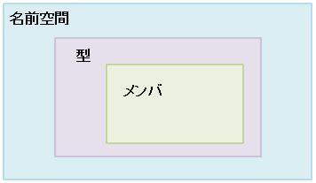 f:id:koshinRan:20170520211355j:plain