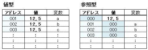 f:id:koshinRan:20170805002229j:plain