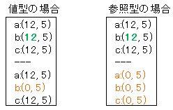 f:id:koshinRan:20170805032117j:plain