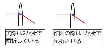 f:id:koshinRan:20180525000400p:plain