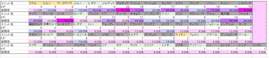 f:id:kosian_yukkuri:20171006015637j:plain