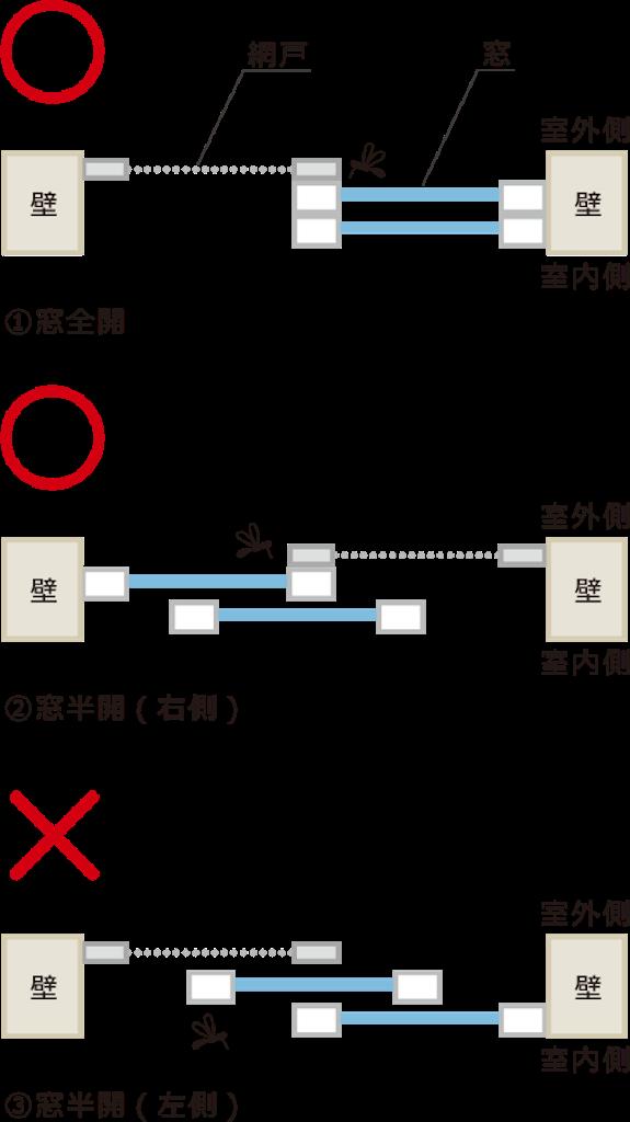f:id:kosodatefun:20170717135827p:image