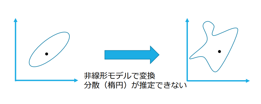 f:id:kosuke-murakami:20181225191450p:plain