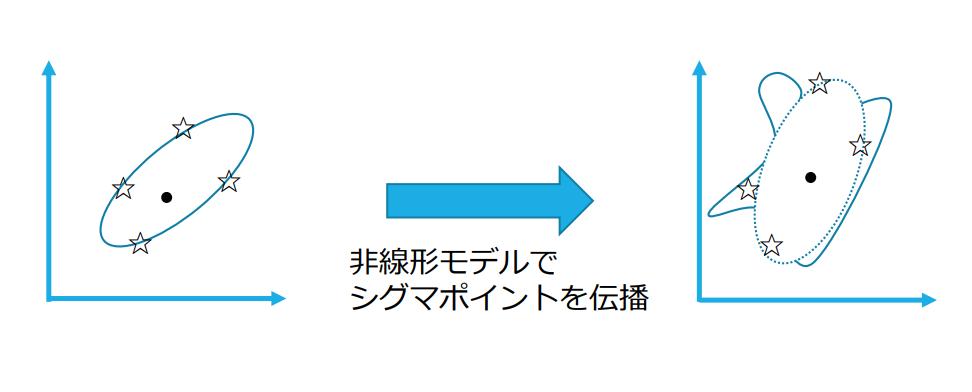 f:id:kosuke-murakami:20181225191505p:plain