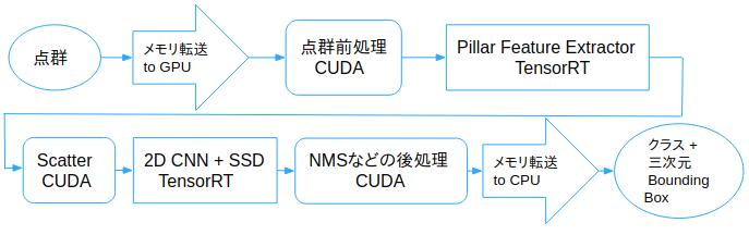 f:id:kosuke-murakami:20190425102640p:plain