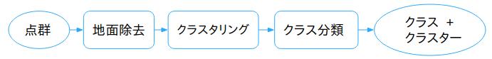 f:id:kosuke-murakami:20190425114059p:plain
