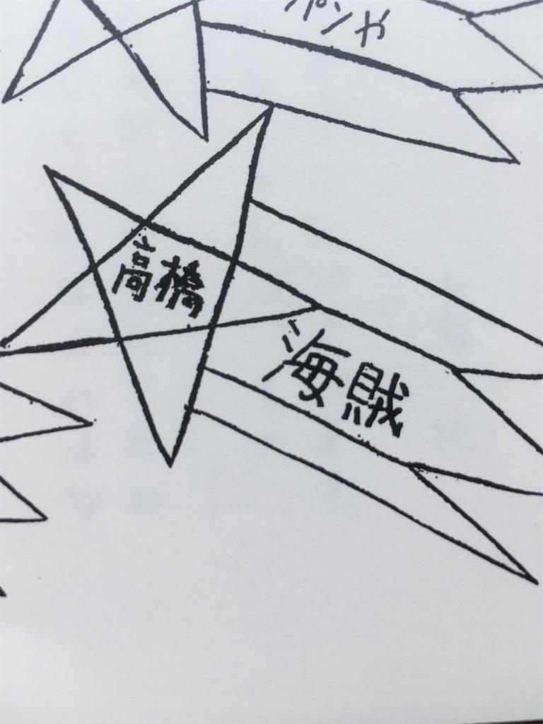 f:id:kosuke19880801:20180414084703j:image
