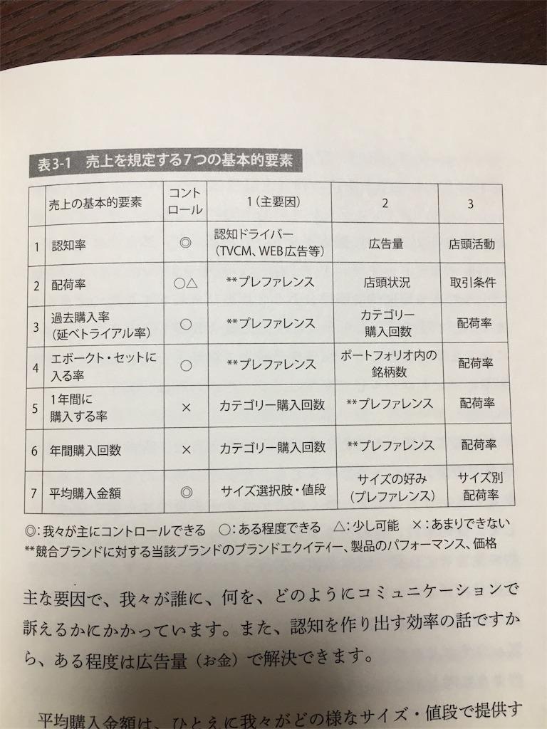 f:id:kosuke19880801:20190102130611j:image
