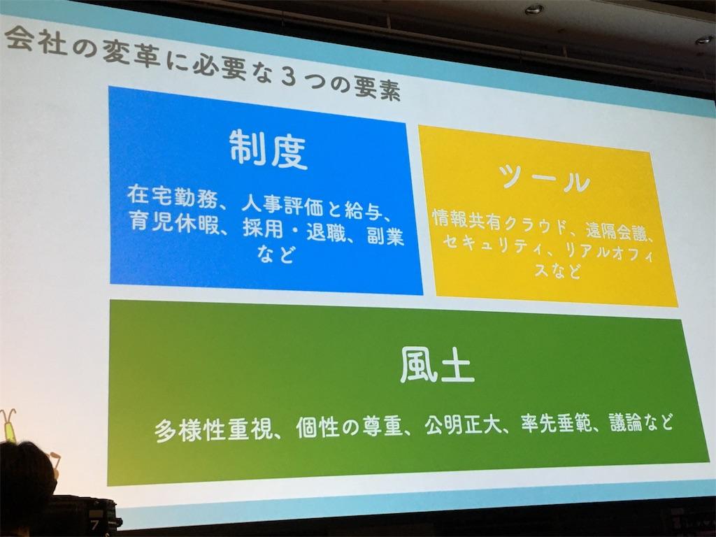 f:id:kosuke19880801:20191206150822j:image