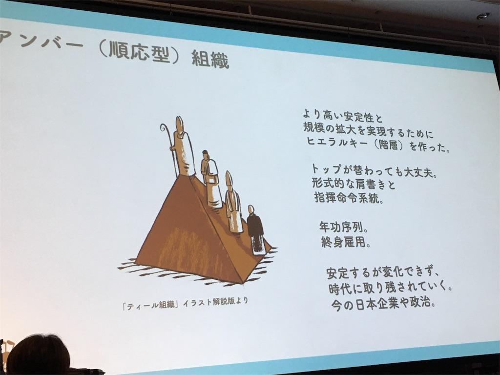 f:id:kosuke19880801:20191206151433j:image